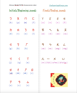 There is a link to a printable pdf below, as well as an audio of my tutor reading the chart with correct Chinese pronunciation.