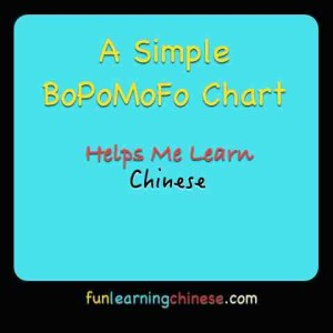 bopomofo chart title